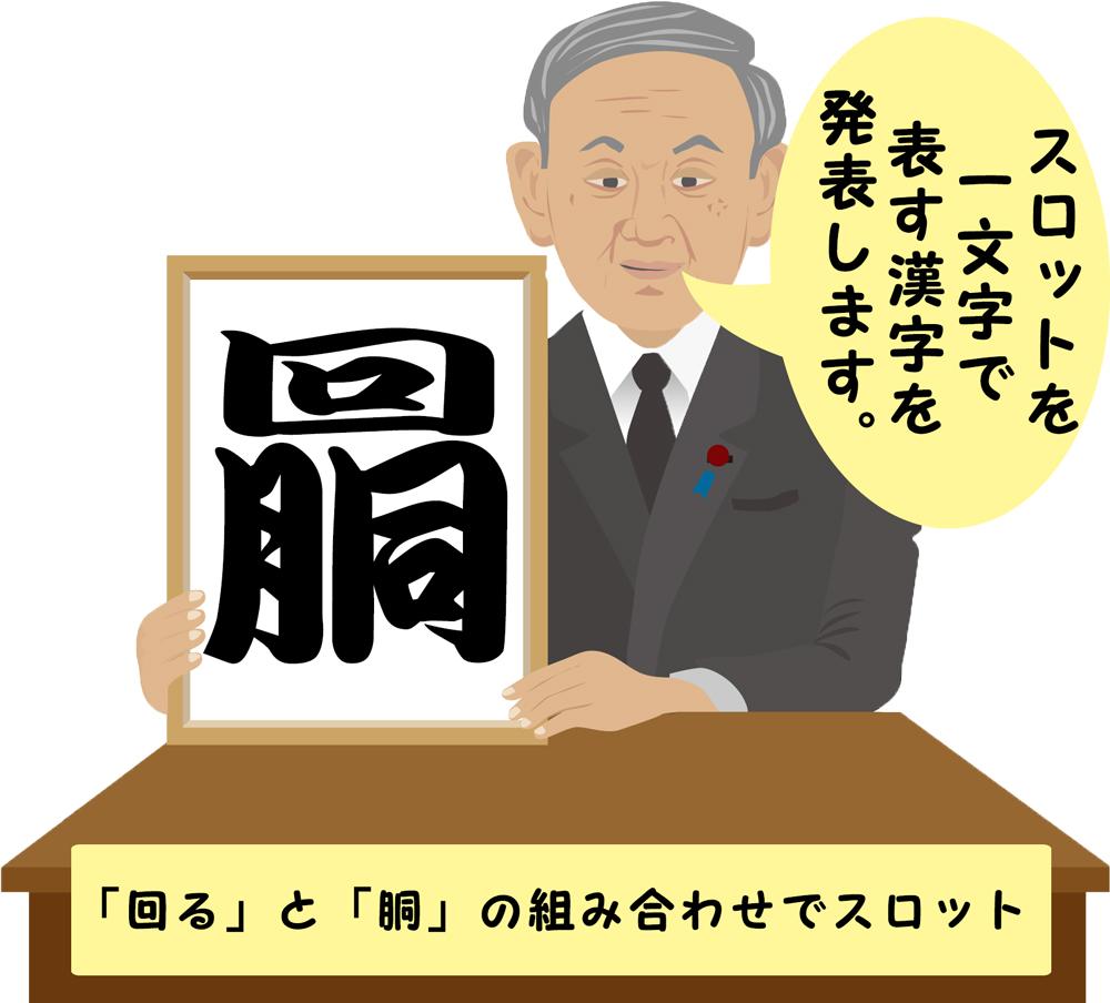 スロット新漢字発表