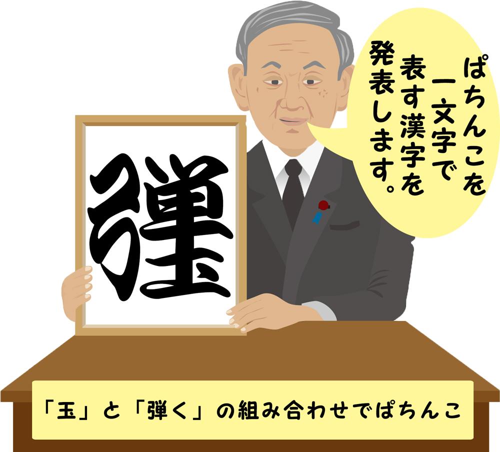 創作新漢字・ぱちんこ